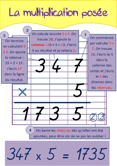 multiplicationposée1ch