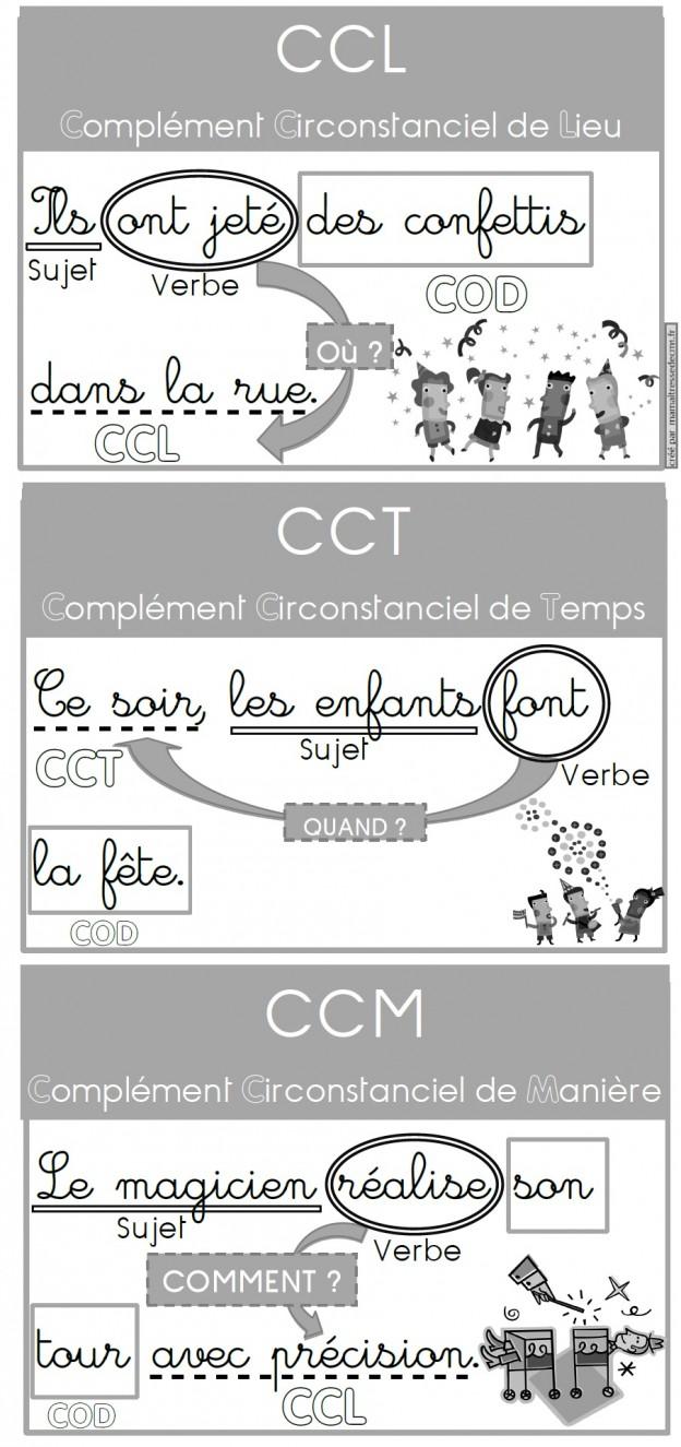 grammaire | MA MAITRESSE DE CM1-CM2