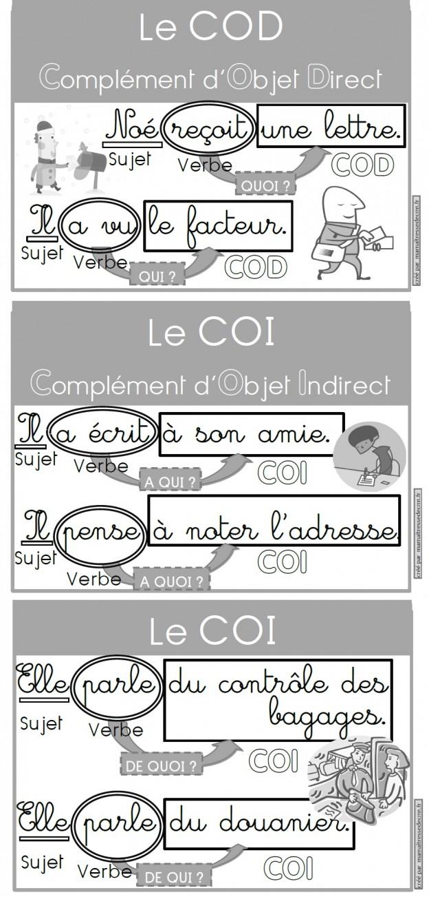 Des Affiches Pour Les Complements Cod Coi Complements Circonstanciels Ma Maitresse De Cm1 Cm2