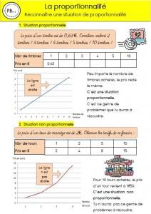 La Proportionnalite Memos Et Exercices Pour Les Cm2 Ma Maitresse De Cm1 Cm2