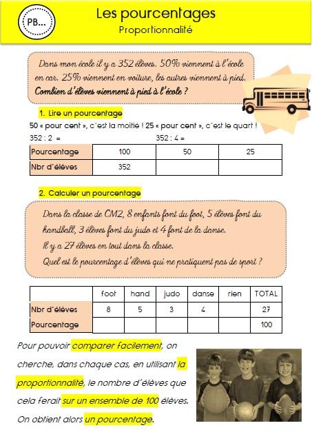 Les Pourcentages Cm2 Ma Maitresse De Cm1 Cm2