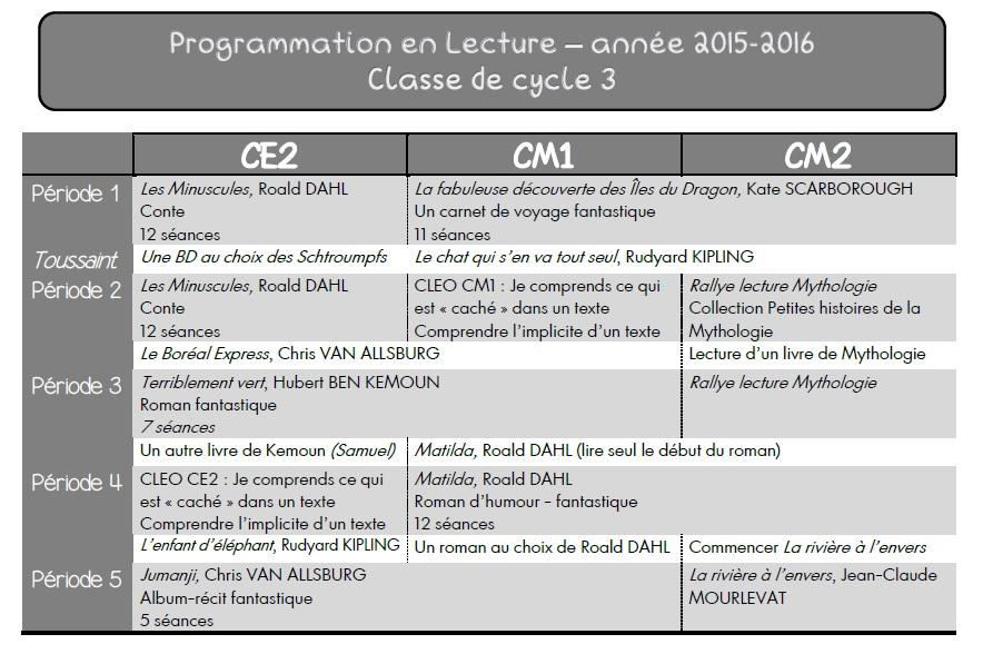 Roman | MA MAITRESSE DE CM1-CM2