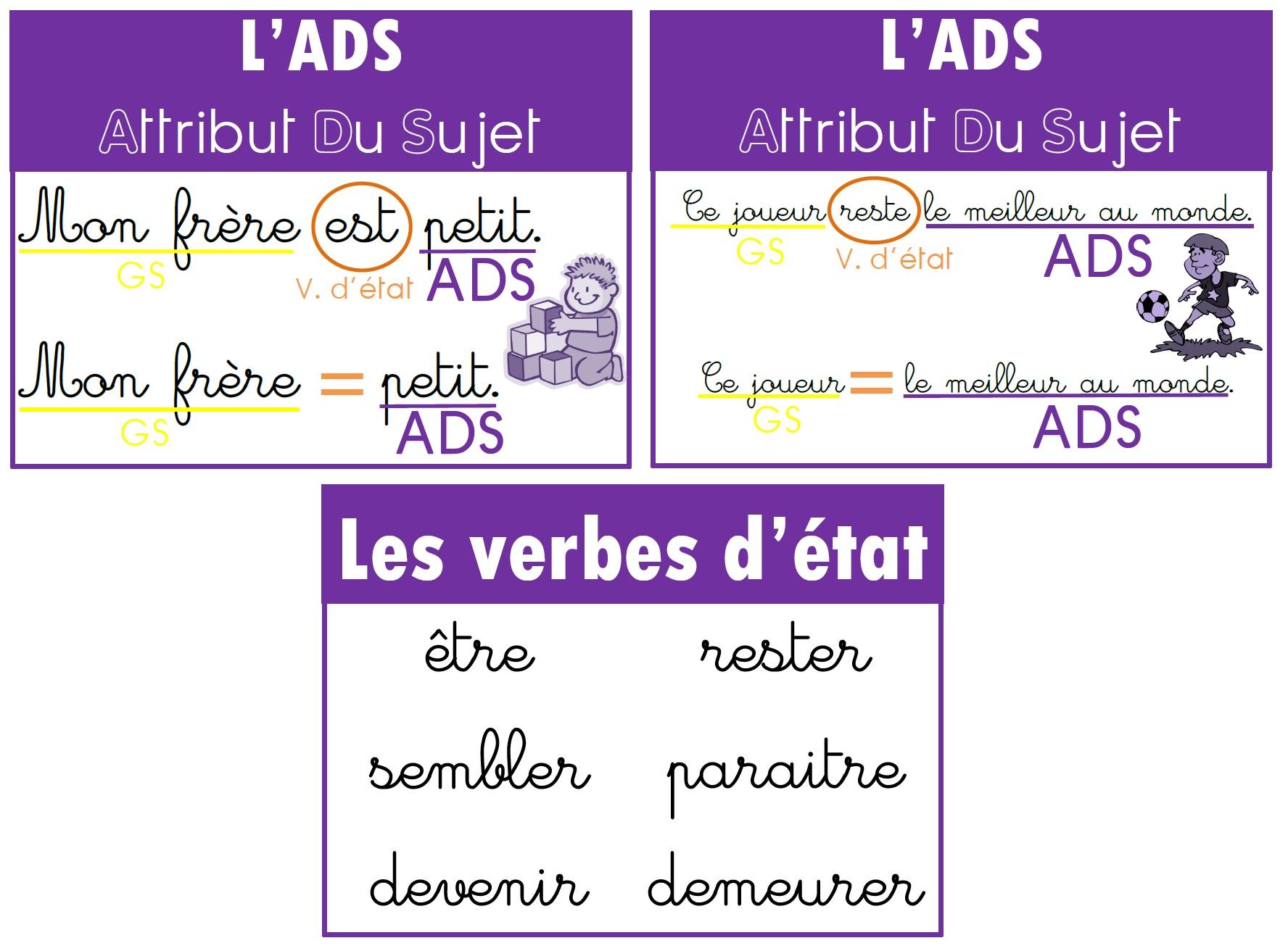 Grammaire Ma Maitresse De Cm1 Cm2