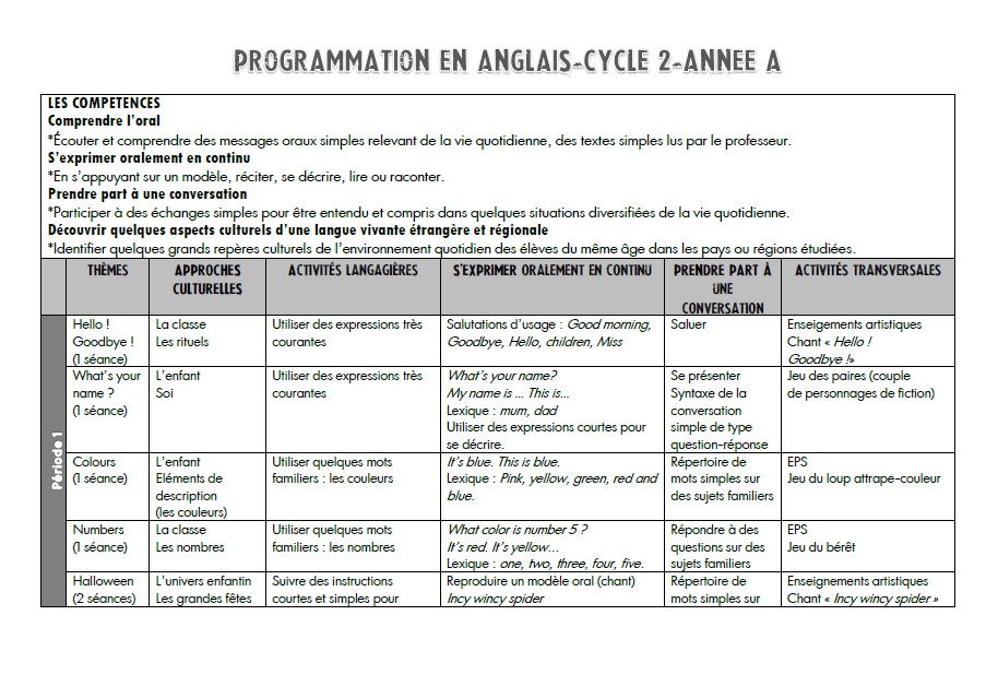 anglaiscycle2