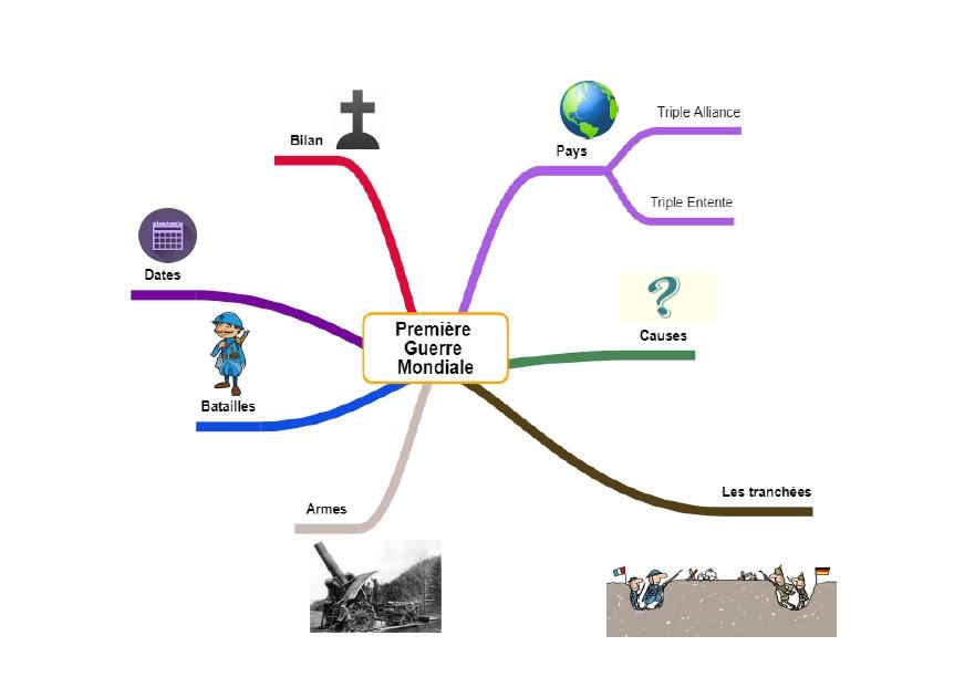 manuel dhistoire de france cycle 3 des celtes a la seconde guerre mondiale