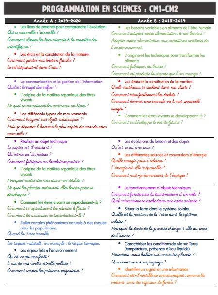 Programmation Ma Maitresse De Cm1 Cm2